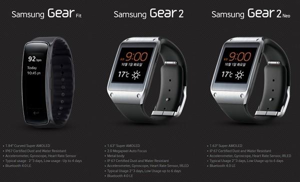 Vòng đeo tay thông minh Samsung Gear Fit 2