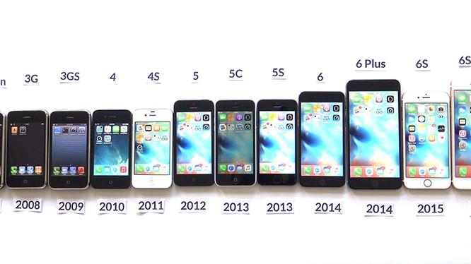 2017: smartphone cao cấp mạnh nhưng ít hao pin hơn