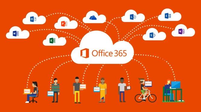 Hướng dẫn chia sẻ tài liệu Office 365