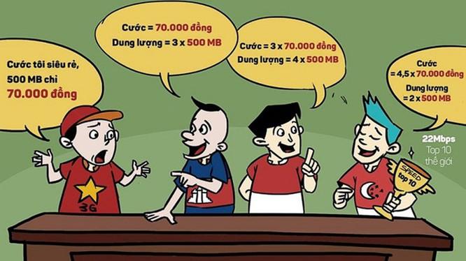 Giá dịch vụ mạng 3G ở Việt Nam vẫn cao hơn nhiều nước khác trong khu vực.
