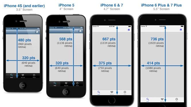 Tiếp tục rộ tin iPhone 8 có 3 cỡ màn hình