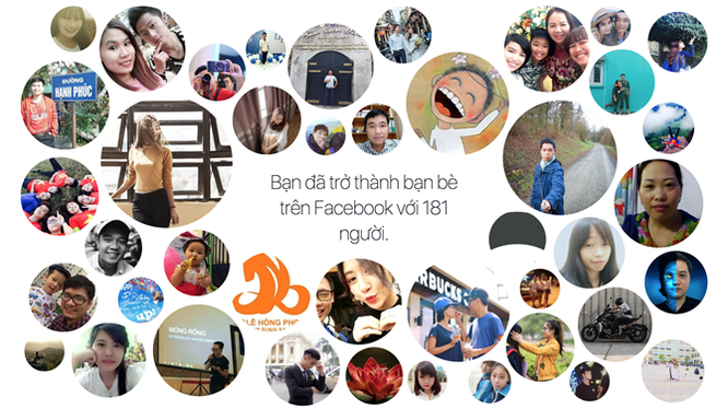 Phát sốt với Facebook 'Year In Review 2016' mới