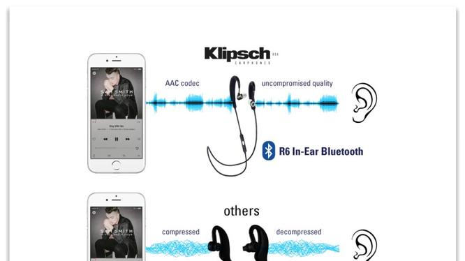 Cận cảnh tai nghe Klipsch R6 In-ear Bluetooth