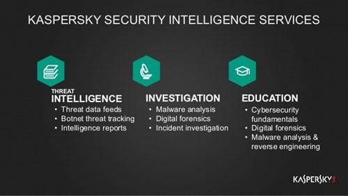 Nâng cao khả năng ứng phó sự cố an ninh mạng cho doanh nghiệp