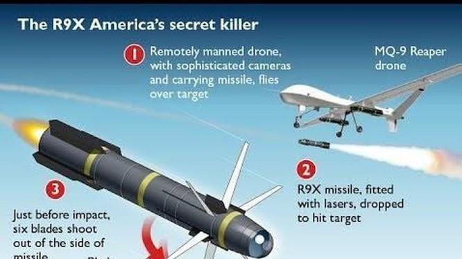 Ông Soleimani đã bị sát hại bởi tên lửa AGM-114 Hellfire 9X phóng từ máy bay không người lái MQ-9 Reaper. (Ảnh: internet)