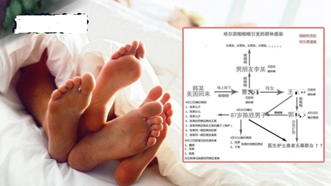 Thành phố Cáp Nhĩ Tân xuất hiện vụ lây nhiễm tập thể 18 người do quan hệ tình ái gây xôn xao dư luận (Ảnh: Toutiao)