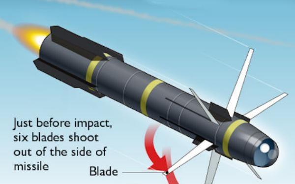 """Bản vẽ mô tả tên lửa AGM-114R9X """"Ninja bomb"""" Mỹ sử dụng để tiêu diệt thủ lĩnh ISIS-K (Ảnh: chinatimes)."""
