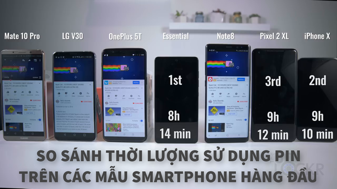 Mate 10 Pro, V30, OnePlus 5T, Essential Phone, Galaxy Note 8, Pixel 2 XL và iPhone X là những mẫu smartphone trong bài thử lần này. Nguồn: The Unlockr