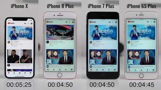 iPhone 6S Plus bất ngờ đánh bại tất cả mẫu máy kế nhiệm trong bài thử với ứng dụng YouTube. (Nguồn: DT)