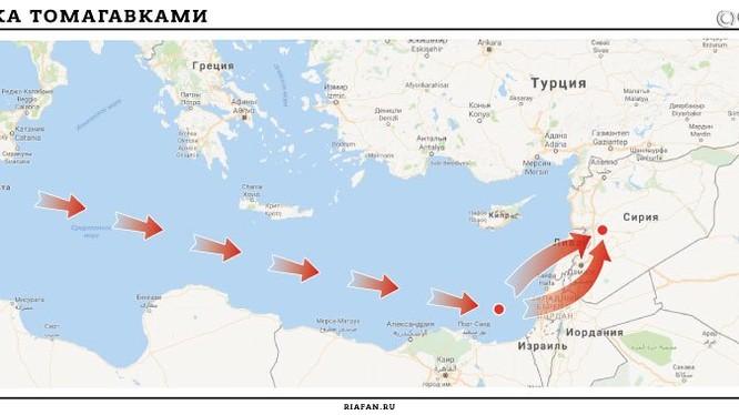 Đường đi của các tàu chiến và tên lửa của Mỹ