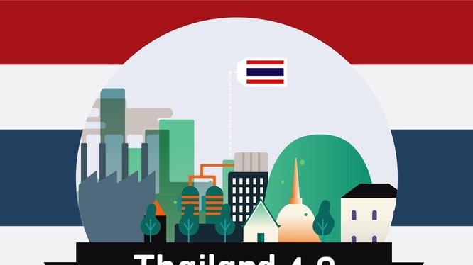 Hình minh họa (nguồn .thailand-business-news.com)