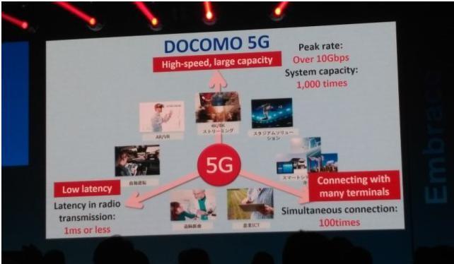 Nhật Bản tiên phong thử nghiệm 5G trong môi trường ngoài trời