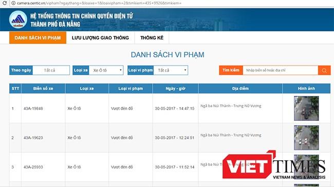 Trang web đăng tải thông tin phương tiện vi phạm được Trung tâm vi mạch (CENTIC) - Sở Thông tin và Truyền thông (TT&TT) Đà Nẵng vừa phát triển và đưa vào áp dụng