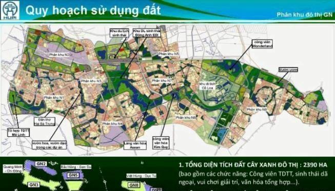 Quy hoạch sử dụng đất phân khu đô thị GN. Nguồn: Viện Quy hoạch xây dựng Hà Nội