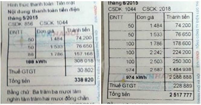 Hoá đơn điện tăng từ hơn 300.000 đồng lên hơn 2,5 triệu đồng.