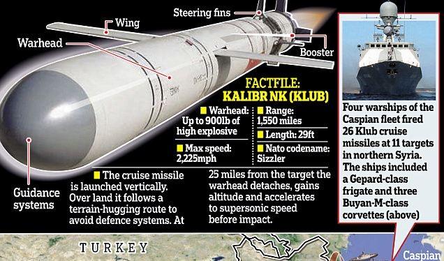 Lần đầu tiên Nga cho thấy sức mạnh chiến đấu của tên lửa hành trình trong thực tế chiến trường