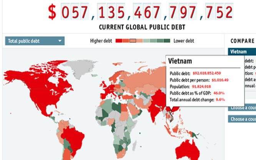 Đồng hồ nợ công toàn cầu