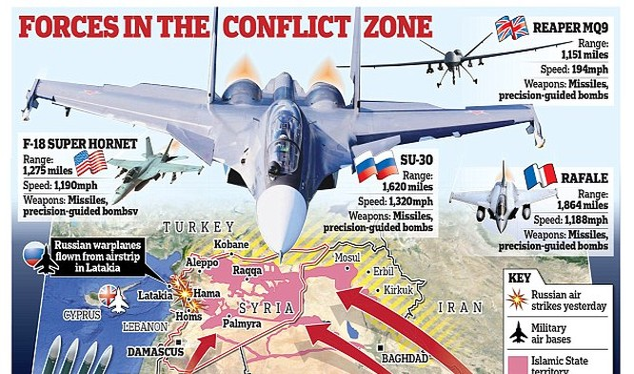 Nga đã khiến phương Tây kinh ngạc với chiến dịch quân sự tại Syria