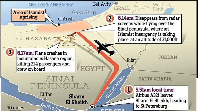 Kịch bản nào với thảm kịch máy bay Nga rơi ở Sinai