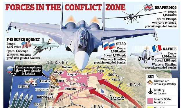 Năng lực quân sự Nga thể hiện tại Syria khiến phương Tây choáng váng