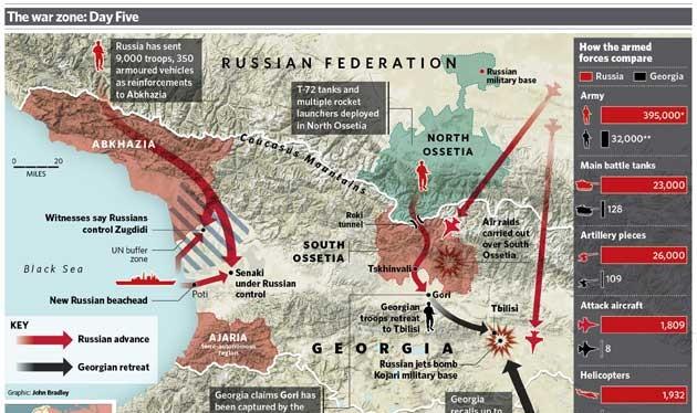 Cuộc chiến Nga-Grudia và những điều chưa biết