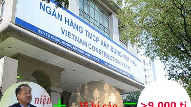 Đại án ngân hàng xây dựng sắp được xét xử