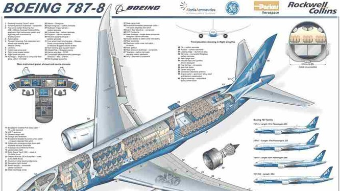 Vietnam Airlines sắp nhận Boeing 787-9 Dreamliner