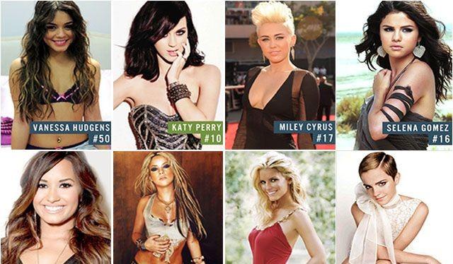 50 phụ nữ nổi tiếng được truy tìm nhiều nhất trên mạng xã hội