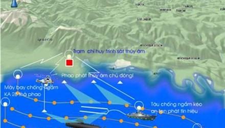 Việt Nam dàn trận 'săn ngầm' ở Biển Đông thế nào (II)