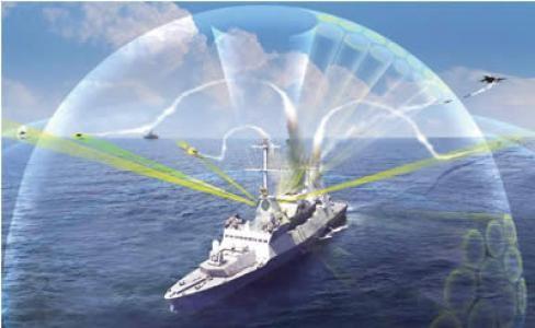 """Việt Nam dựng """"ô Biển Đông"""" với khu trục hạm phòng không"""