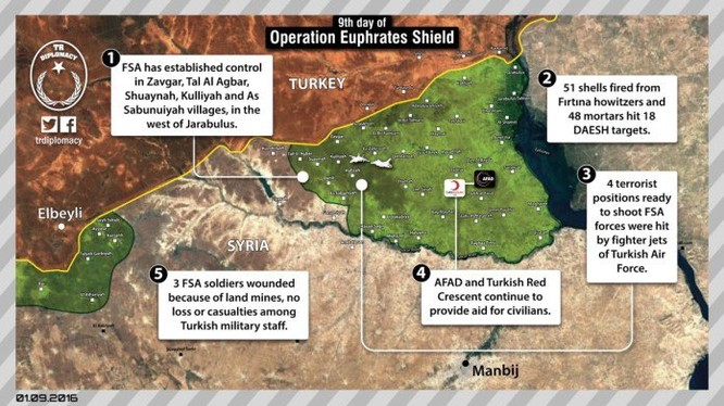 Sơ đồ chiến dịch can thiệp vào Syria của Thổ Nhĩ Kỳ