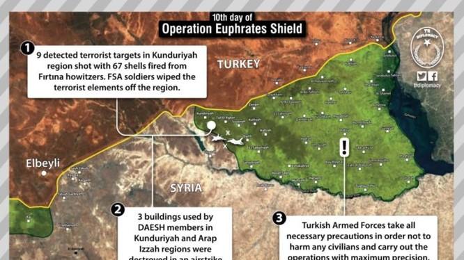 Sơ đồ hoạt động ngày thứ 10 của quân đội Thổ Nhĩ Kỳ ở Syria