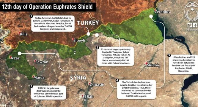 Sơ đồ những hoạt động của chiến dịch Lá chắn Euphrates ngày 12