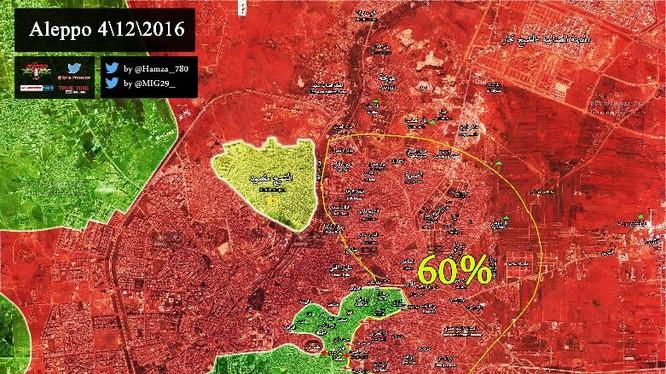 Toàn cảnh tình hình chiến sự Aleppo tính đến ngày 04,12,2016
