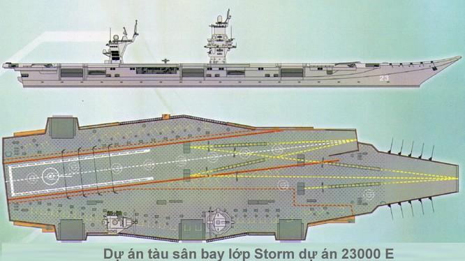 Dự án tàu sân bay Storm Nga