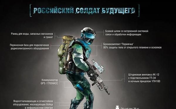 Bộ thiết bị dã chiến Người lính tương lai