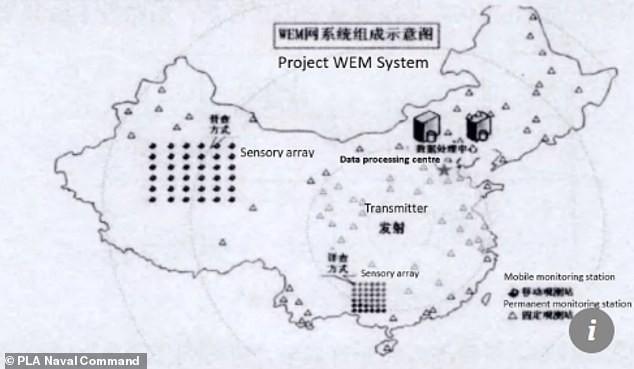 Dự án Phương pháp xung điện từ không dây (Wireless Electro-magnetic Method - WEM) trên lãnh thổ Trung Quốc. Ảnh Daily Mail
