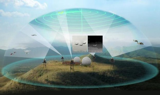 Tổ hợp quang điện tử Sky Spotter thuộc hệ thống quan sát, giám sát và cảnh báo sớm của Rafael Advanced Defense Systems