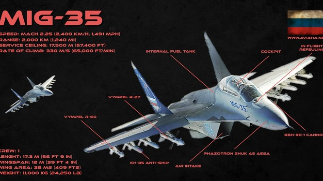 Máy bay chiến đấu Mig-35 của Nga.