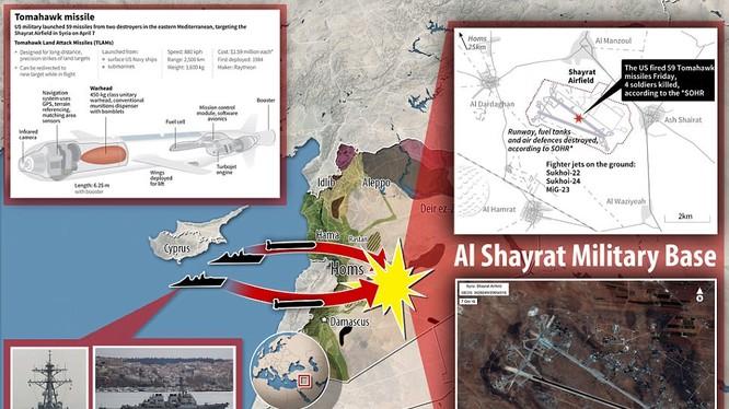 Lược đồ vụ tập kích tên lửa Tomahaw của Mỹ tấn công căn cứ không quân Syria
