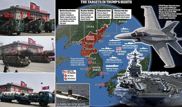 Tình hình bán đảo Triều Tiên vẫn đang rất căng thẳng