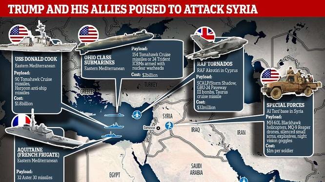 Lược đồ đợt không kích ồ ạt của liên quân Mỹ-Anh-Pháp vào Syria sáng 14/4 vừa qua