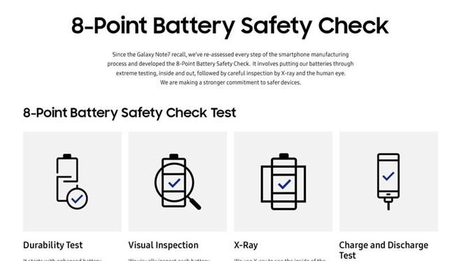 Quy trình 8 bước của Samsung đã được cấp bằng sáng chế.