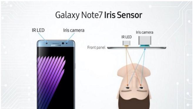 iPhone 8 được trang bị công nghệ nhận diện khuôn mặt, khá giống với Galaxy Note 7. Ảnh:Forbes