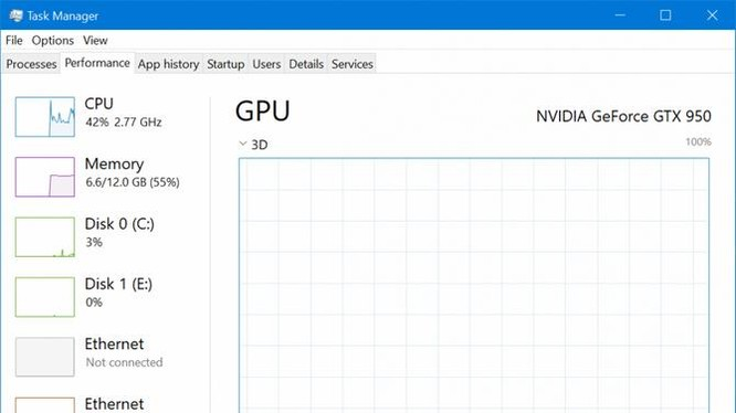 Windows 10 sắp cho phép theo dõi hiệu suất GPU