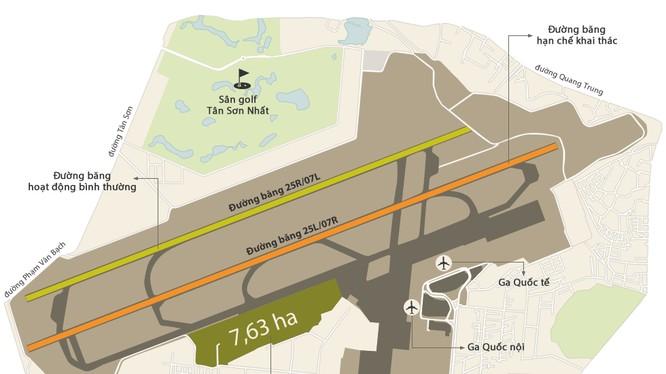 Bản đồ sân bay Tân Sơn Nhất