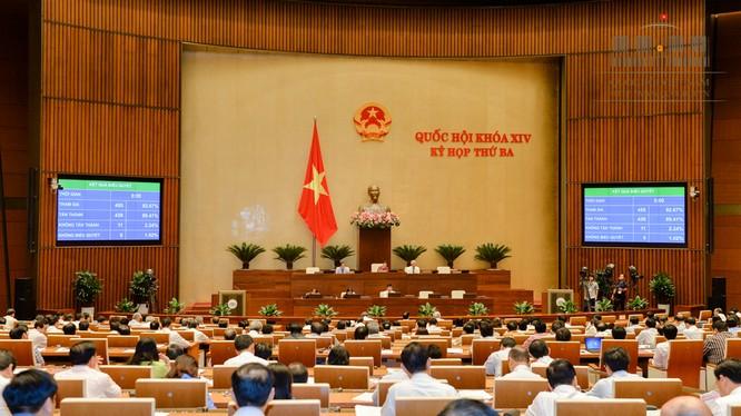 QH biểu quyết thông qua Nghị quyết về việc thi hành Bộ luật hình sự và các luật có liên quan - Ảnh: Cổng TTĐT QH