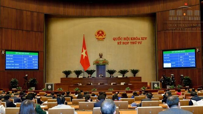 Quốc hội thông qua Luật Quản lý nợ công sửa đổi- Ảnh: QH