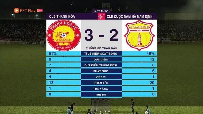 Dù Thanh Hóa thắng 3-2 nhưng đây là trận đấu khá cân bằng cả về thế trận lẫn cơ hội của cả 2 đội (ảnh chụp màn hình)