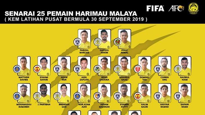 LĐBĐ Malaysia (FAM) đã triệu tập 25 tuyển thủ đội tuyển quốc gia theo đề xuất của HLV Tan Cheng Hoe. Ảnh FAM